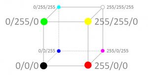PHP Farbe Helligkeit Kontrast ermitteln