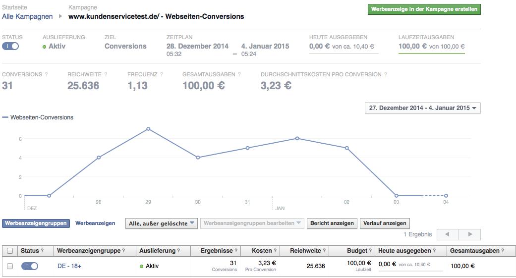 Erfahrungen mit Facebook Werbung